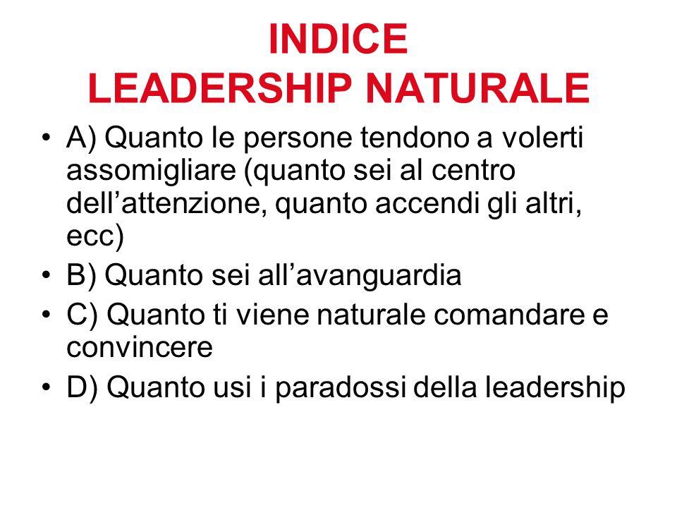 INDICE LEADERSHIP NATURALE A) Quanto le persone tendono a volerti assomigliare (quanto sei al centro dell'attenzione, quanto accendi gli altri, ecc) B) Quanto sei all'avanguardia C) Quanto ti viene naturale comandare e convincere D) Quanto usi i paradossi della leadership
