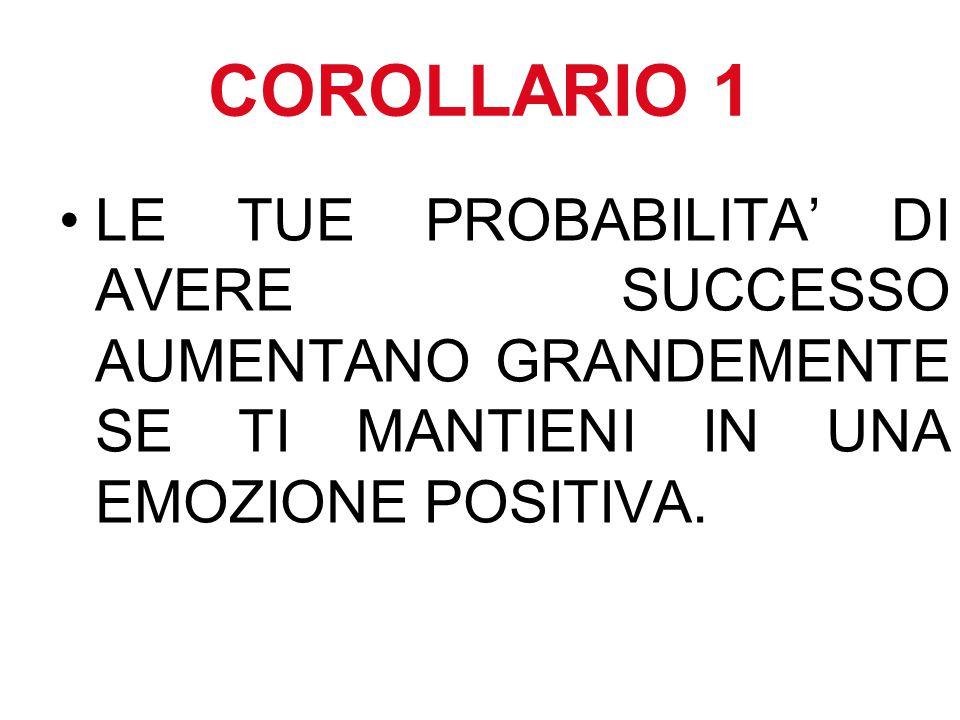 COROLLARIO 1 LE TUE PROBABILITA' DI AVERE SUCCESSO AUMENTANO GRANDEMENTE SE TI MANTIENI IN UNA EMOZIONE POSITIVA.