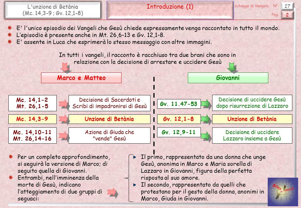27 L unzione di Betània (Mc.14,3-9 ; Gv. 12,1-8) La versione di Giovanni: Giuda Iscariota 13 Pag.
