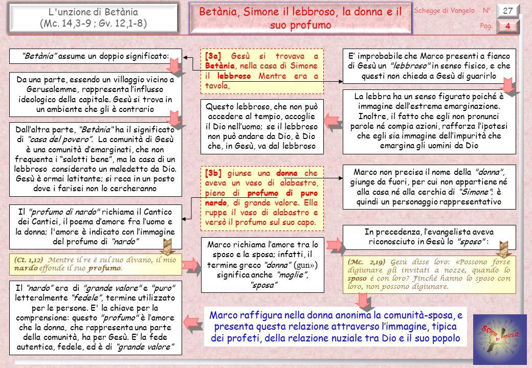 27 L'unzione di Betània (Mc. 14,3-9 ; Gv. 12,1-8) Betània, Simone il lebbroso, la donna e il suo profumo 4 Pag. Schegge di VangeloN° [3a] Gesù si trov