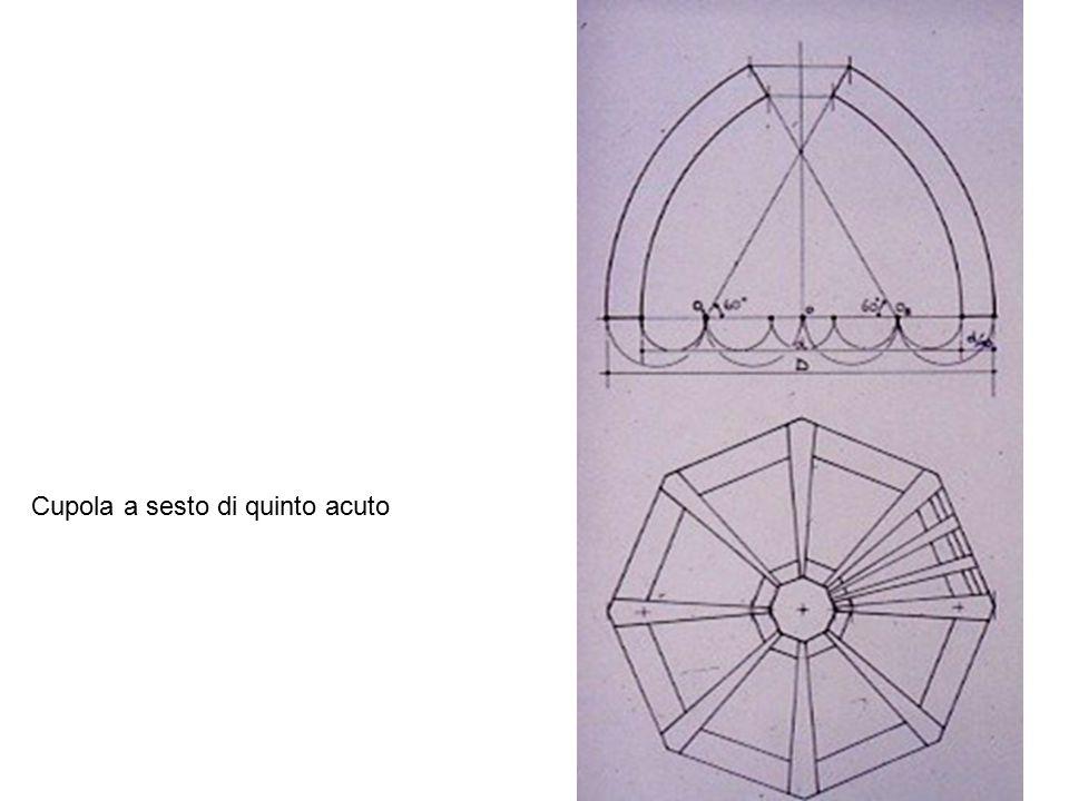 Cupola a sesto di quinto acuto