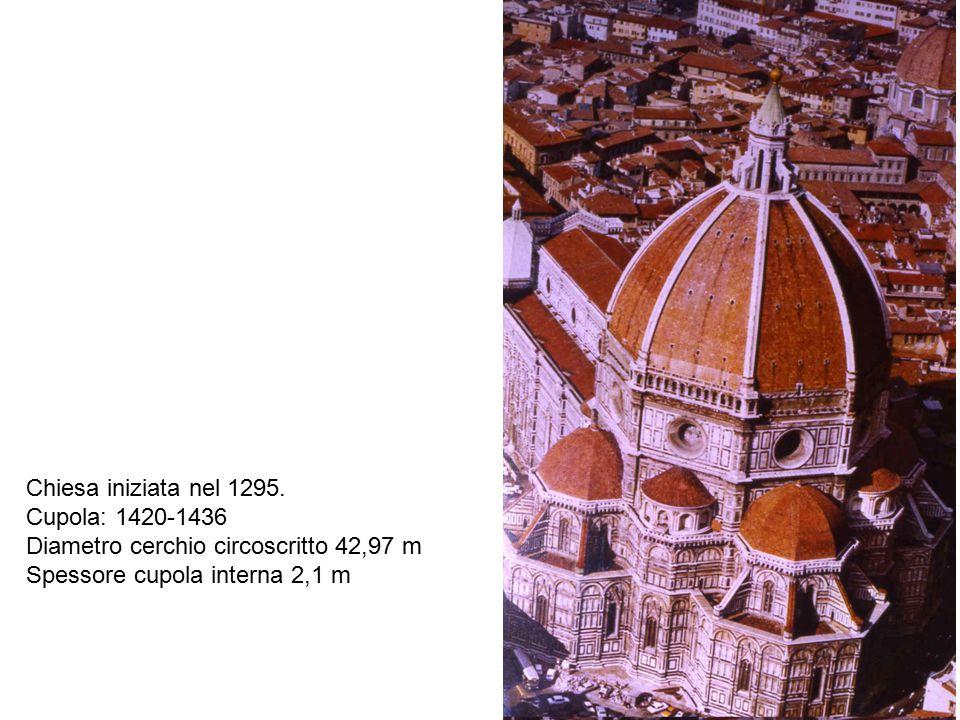 Chiesa iniziata nel 1295. Cupola: 1420-1436 Diametro cerchio circoscritto 42,97 m Spessore cupola interna 2,1 m