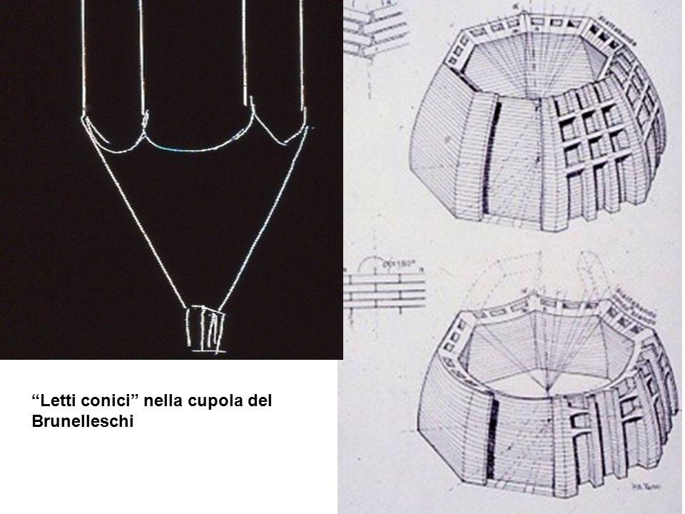 """""""Letti conici"""" nella cupola del Brunelleschi"""