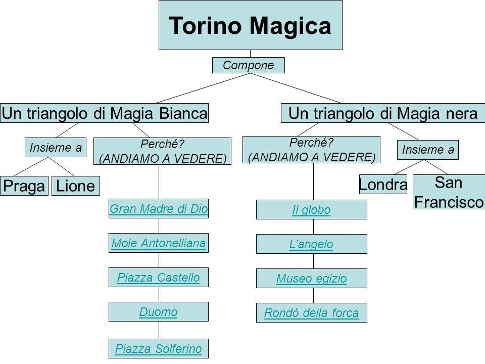Torino Magica Compone Un triangolo di Magia Bianca Un triangolo di Magia nera Insieme a LionePraga Londra San Francisco Perché? (ANDIAMO A VEDERE) Per