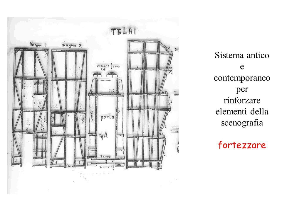 Sistema antico e contemporaneo per rinforzare elementi della scenografia fortezzare