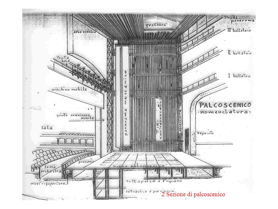 2 Sezione di palcoscenico