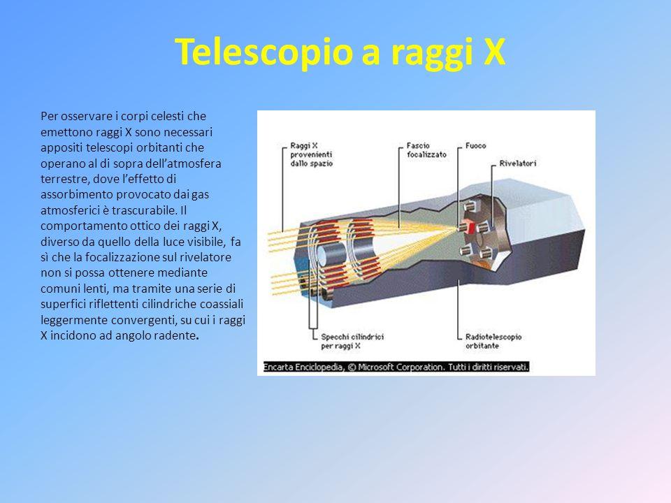 Telescopio a raggi X Per osservare i corpi celesti che emettono raggi X sono necessari appositi telescopi orbitanti che operano al di sopra dell'atmosfera terrestre, dove l'effetto di assorbimento provocato dai gas atmosferici è trascurabile.