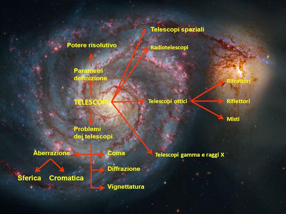 Prima del telescopio Per migliaia di anni gli astronomi dell'antichità hanno scrutato il cielo ad occhio nudo, e con ottimi risultati.