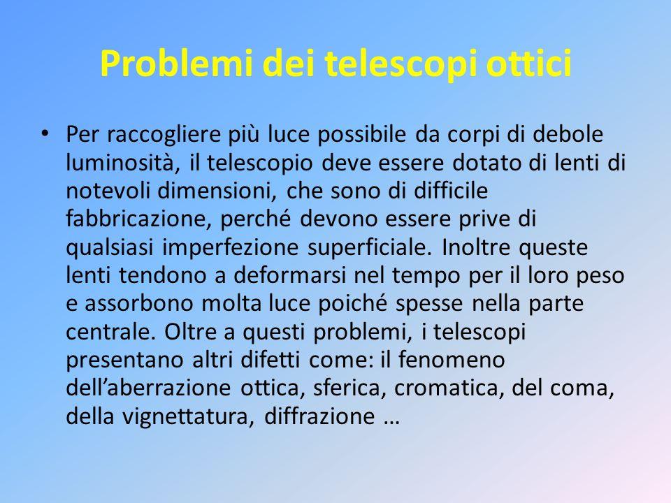 Problemi dei telescopi ottici Per raccogliere più luce possibile da corpi di debole luminosità, il telescopio deve essere dotato di lenti di notevoli dimensioni, che sono di difficile fabbricazione, perché devono essere prive di qualsiasi imperfezione superficiale.
