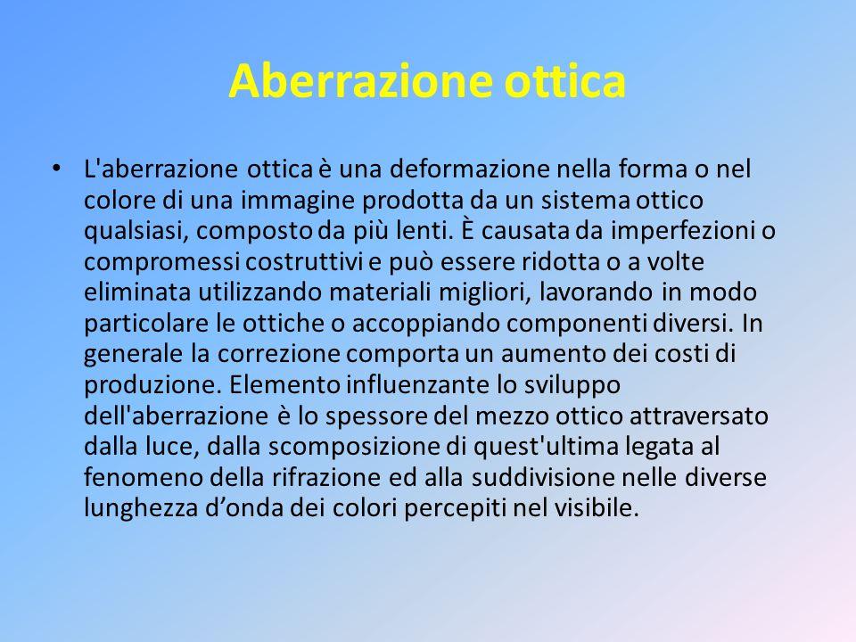 Aberrazione ottica L aberrazione ottica è una deformazione nella forma o nel colore di una immagine prodotta da un sistema ottico qualsiasi, composto da più lenti.