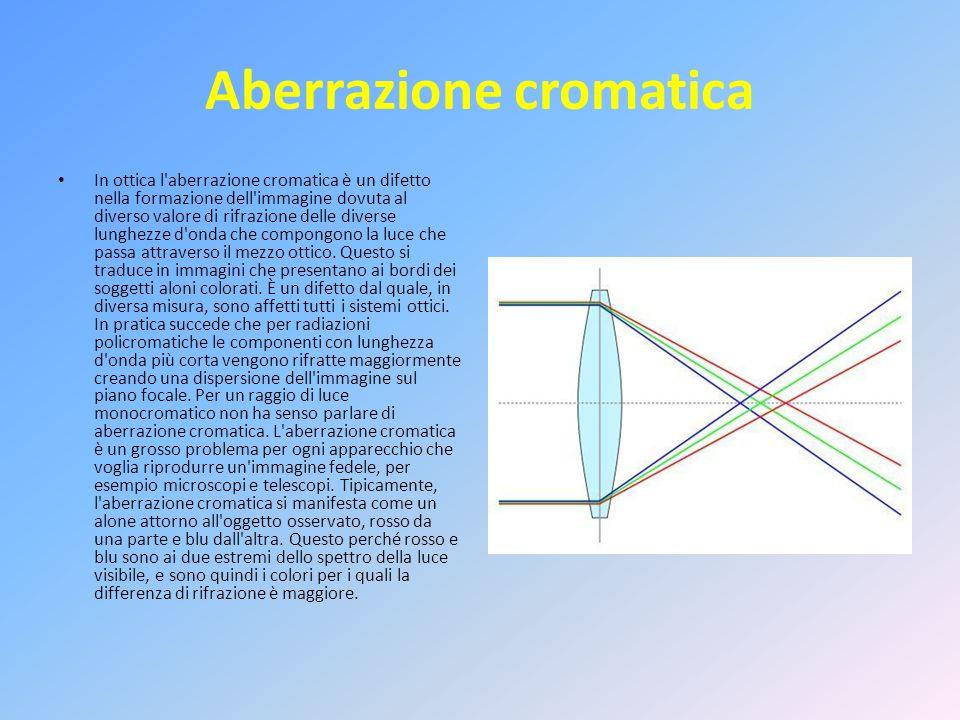 Aberrazione cromatica In ottica l aberrazione cromatica è un difetto nella formazione dell immagine dovuta al diverso valore di rifrazione delle diverse lunghezze d onda che compongono la luce che passa attraverso il mezzo ottico.