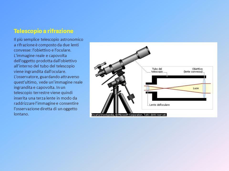 Telescopio a rifrazione Il più semplice telescopio astronomico a rifrazione è composto da due lenti convesse: l'obiettivo e l'oculare. L'immagine real