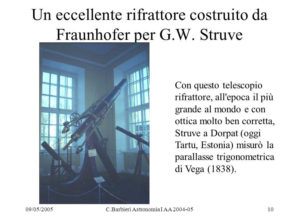 09/05/2005C.Barbieri Astronomia I AA 2004-0510 Un eccellente rifrattore costruito da Fraunhofer per G.W.