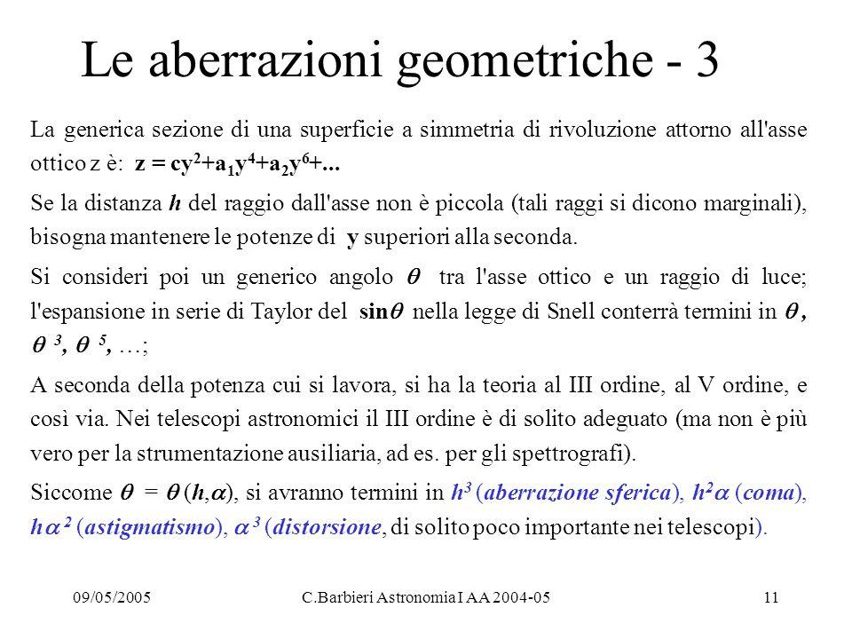 09/05/2005C.Barbieri Astronomia I AA 2004-0511 Le aberrazioni geometriche - 3 La generica sezione di una superficie a simmetria di rivoluzione attorno all asse ottico z è: z = cy 2 +a 1 y 4 +a 2 y 6 +...