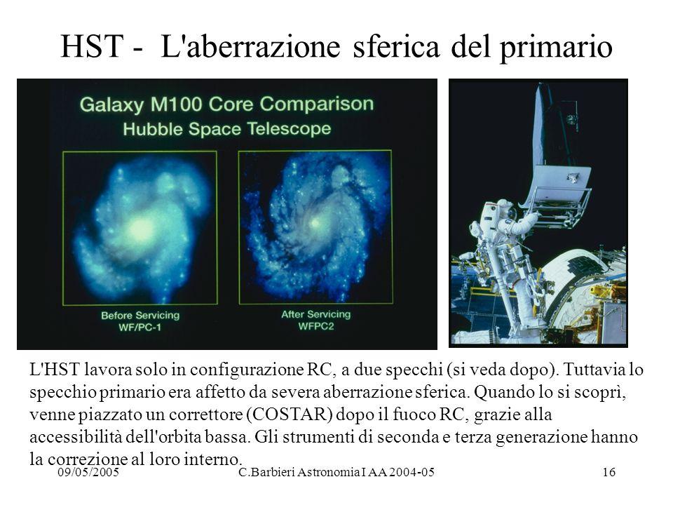 09/05/2005C.Barbieri Astronomia I AA 2004-0516 HST - L aberrazione sferica del primario L HST lavora solo in configurazione RC, a due specchi (si veda dopo).