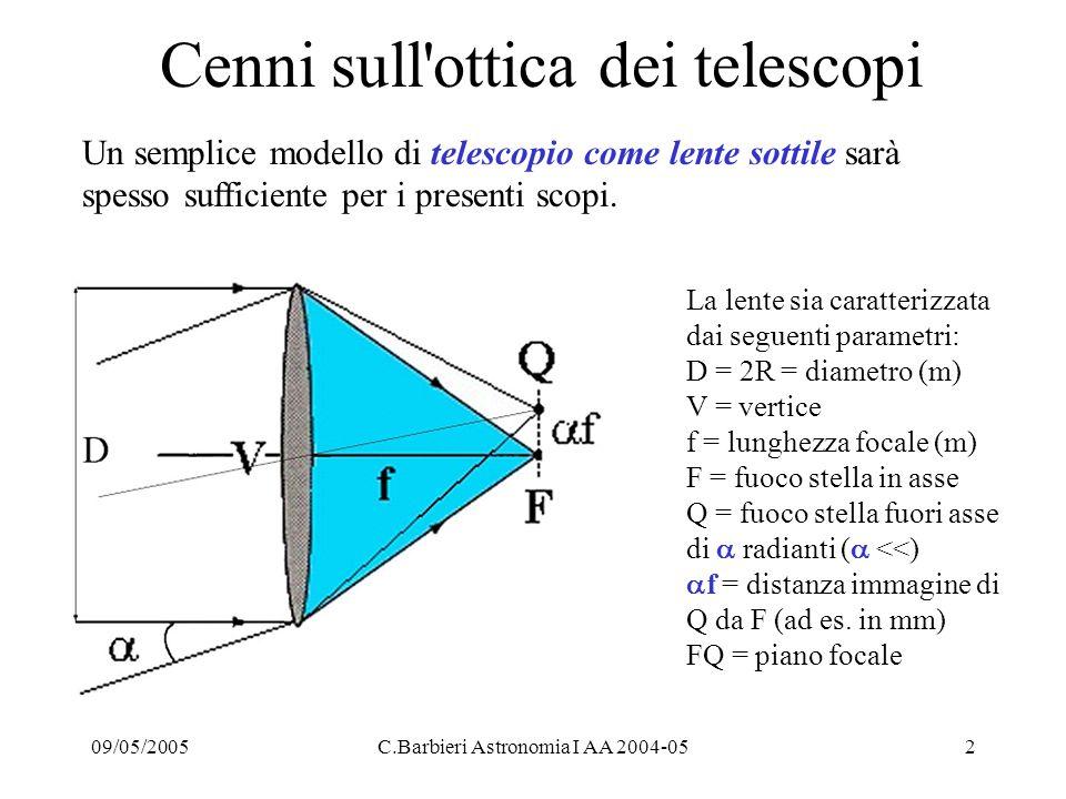 09/05/2005C.Barbieri Astronomia I AA 2004-0513 Le somme di Seidel n L ammontare delle aberrazioni è matematicamente espresso dalle somme di Seidel S I, S II,S III,S IV,S V, che si possono minimizzare con una conveniente scelta della forma delle superficie degli specchi, o con una attenta scelta degli indici di rifrazione delle lenti (cioè dei materiali con cui vengono fatte).