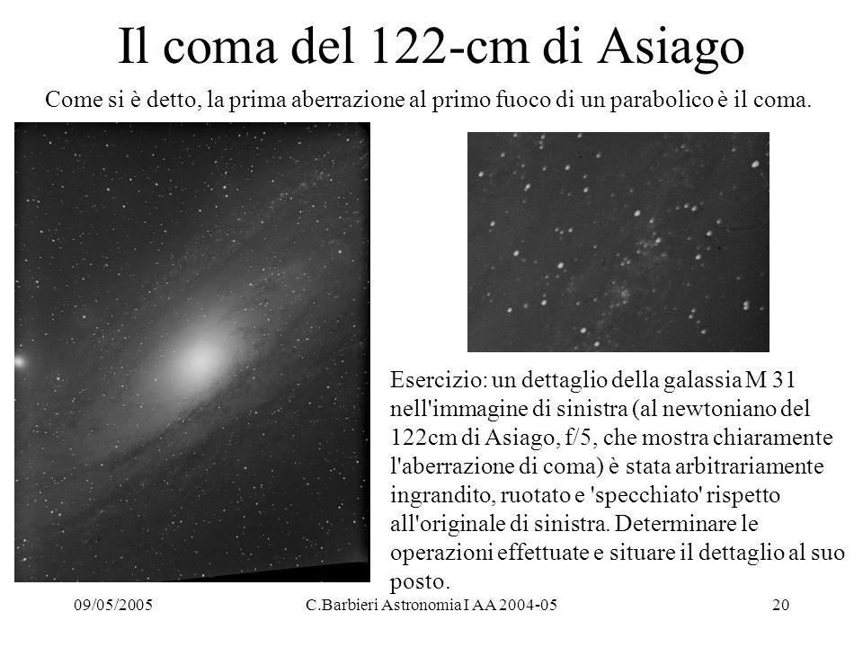 09/05/2005C.Barbieri Astronomia I AA 2004-0520 Il coma del 122-cm di Asiago Esercizio: un dettaglio della galassia M 31 nell immagine di sinistra (al newtoniano del 122cm di Asiago, f/5, che mostra chiaramente l aberrazione di coma) è stata arbitrariamente ingrandito, ruotato e specchiato rispetto all originale di sinistra.