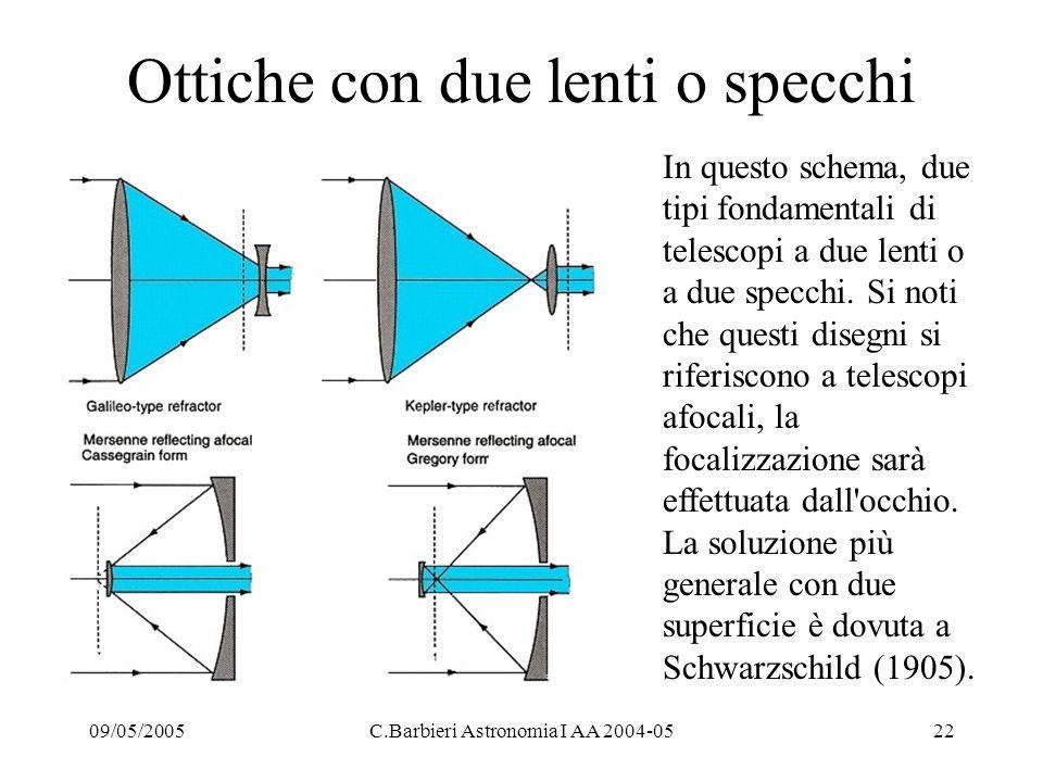 09/05/2005C.Barbieri Astronomia I AA 2004-0522 Ottiche con due lenti o specchi In questo schema, due tipi fondamentali di telescopi a due lenti o a due specchi.