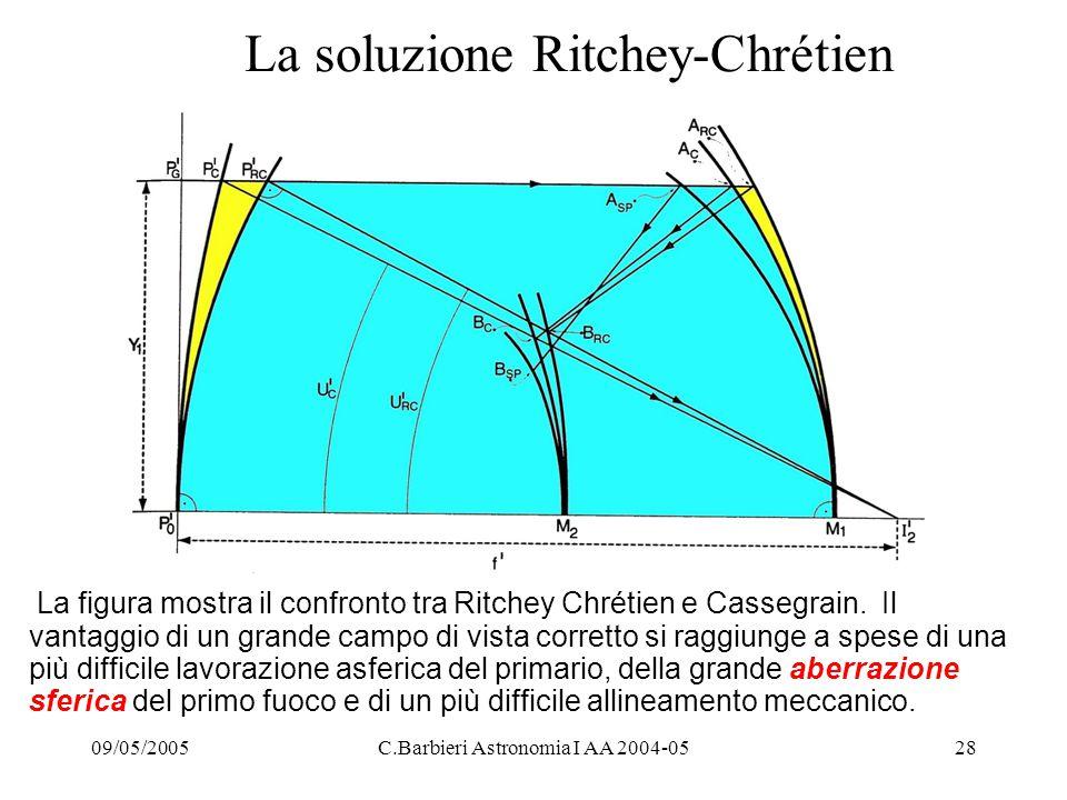 09/05/2005C.Barbieri Astronomia I AA 2004-0528 La soluzione Ritchey-Chrétien La figura mostra il confronto tra Ritchey Chrétien e Cassegrain.