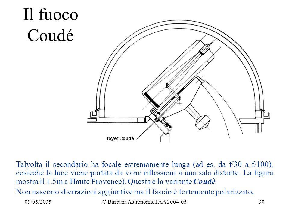 09/05/2005C.Barbieri Astronomia I AA 2004-0530 Il fuoco Coudé Talvolta il secondario ha focale estremamente lunga (ad es.