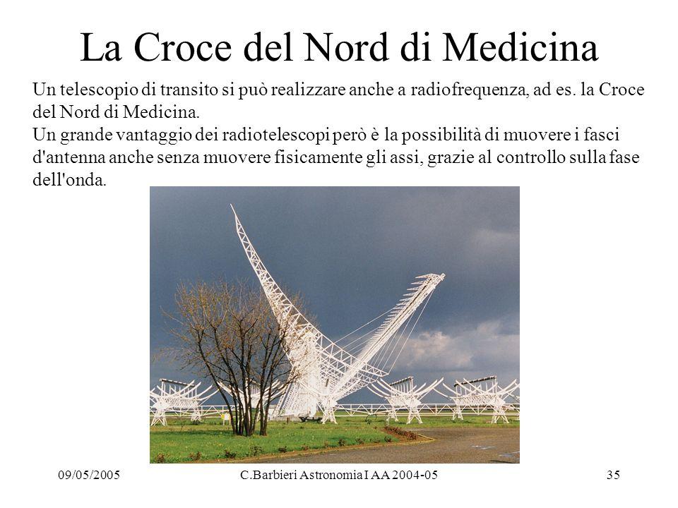 09/05/2005C.Barbieri Astronomia I AA 2004-0535 La Croce del Nord di Medicina Un telescopio di transito si può realizzare anche a radiofrequenza, ad es.