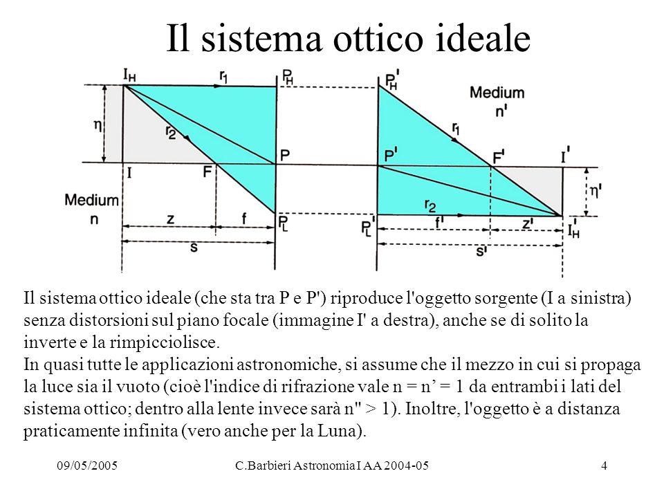 09/05/2005C.Barbieri Astronomia I AA 2004-054 Il sistema ottico ideale Il sistema ottico ideale (che sta tra P e P ) riproduce l oggetto sorgente (I a sinistra) senza distorsioni sul piano focale (immagine I a destra), anche se di solito la inverte e la rimpicciolisce.