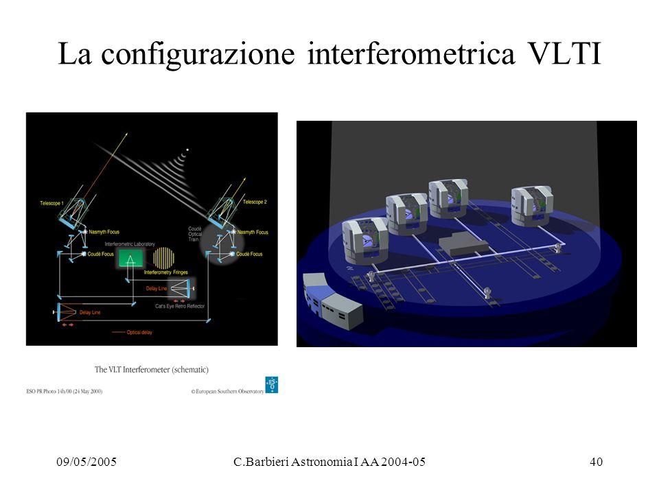 09/05/2005C.Barbieri Astronomia I AA 2004-0540 La configurazione interferometrica VLTI