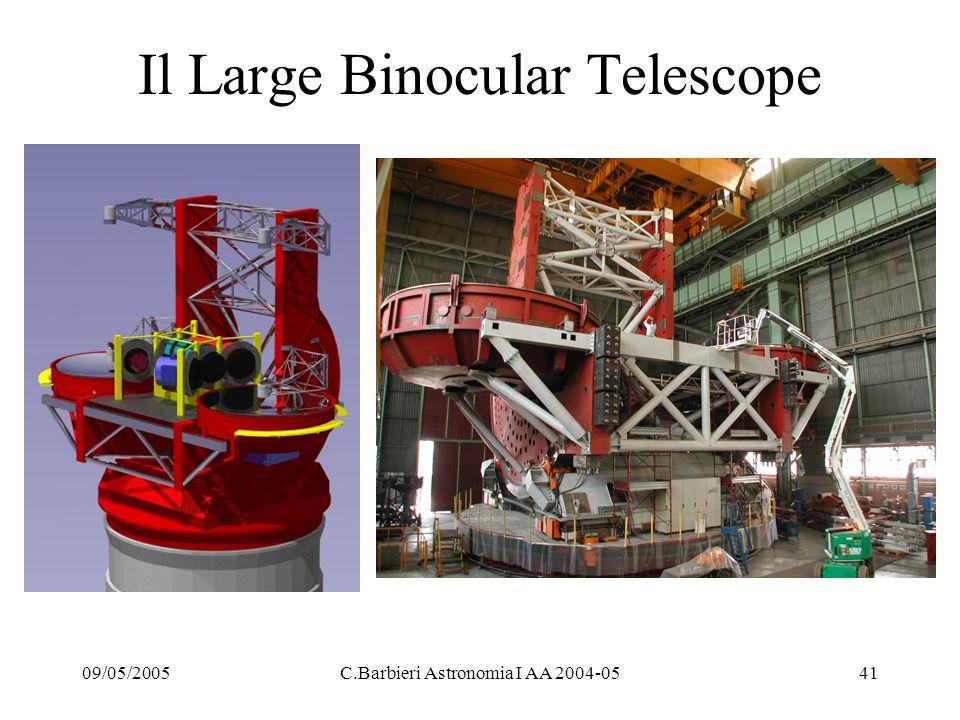 09/05/2005C.Barbieri Astronomia I AA 2004-0541 Il Large Binocular Telescope