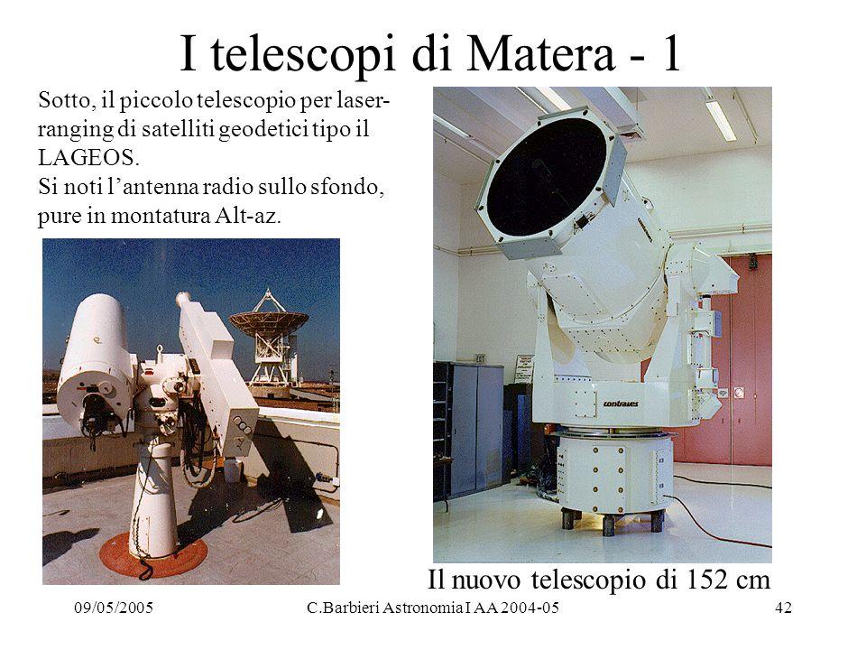 09/05/2005C.Barbieri Astronomia I AA 2004-0542 I telescopi di Matera - 1 Sotto, il piccolo telescopio per laser- ranging di satelliti geodetici tipo il LAGEOS.