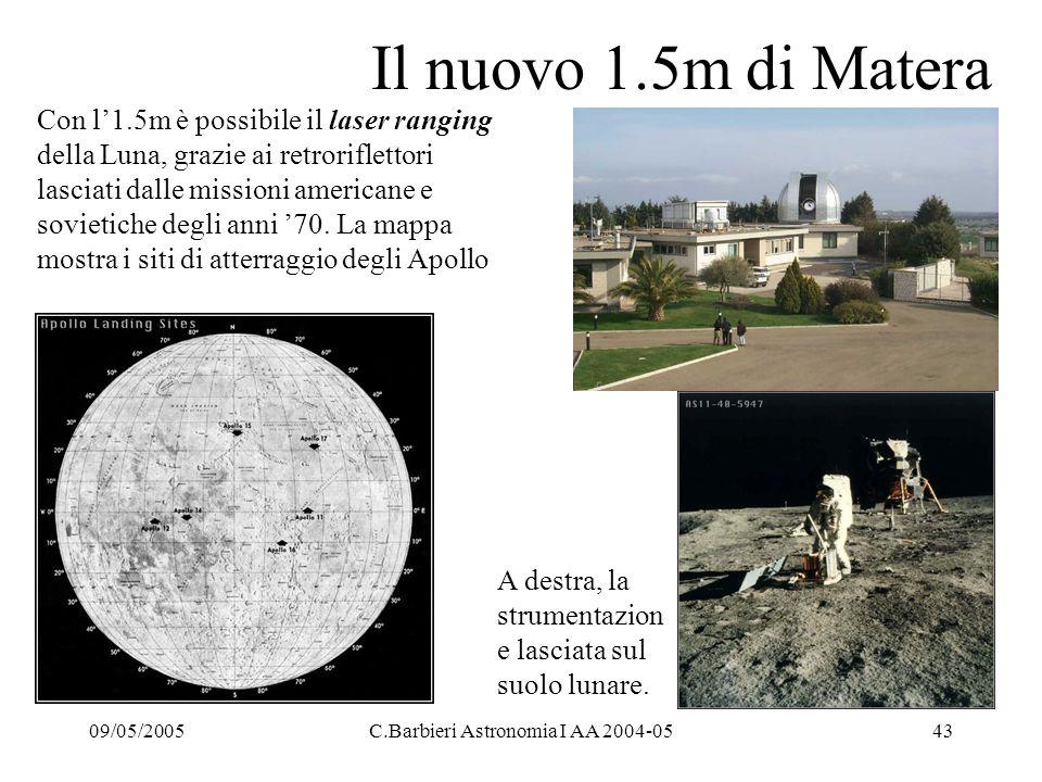 09/05/2005C.Barbieri Astronomia I AA 2004-0543 Il nuovo 1.5m di Matera Con l'1.5m è possibile il laser ranging della Luna, grazie ai retroriflettori lasciati dalle missioni americane e sovietiche degli anni '70.