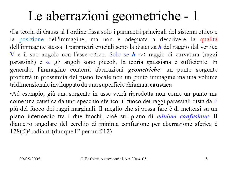 09/05/2005C.Barbieri Astronomia I AA 2004-059 Le aberrazioni geometriche - 2 Un sistema ottico di specchi o di lenti sarà dunque in generale affetto da vari tipi di aberrazioni geometriche, che vengono dette: aberrazione sferica, curvatura di campo, coma, astigmatismo, distorsione, e che vedremo tra breve.
