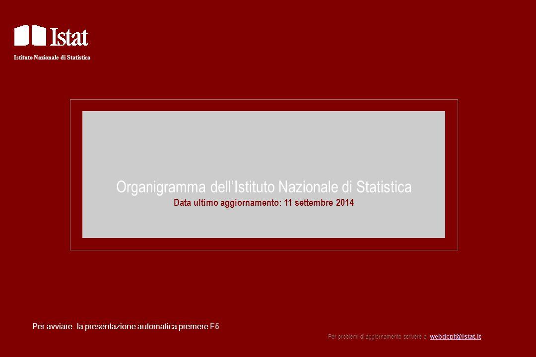Organigramma dell'Istituto Nazionale di Statistica Data ultimo aggiornamento: 11 settembre 2014 Per problemi di aggiornamento scrivere a webdcpf@istat