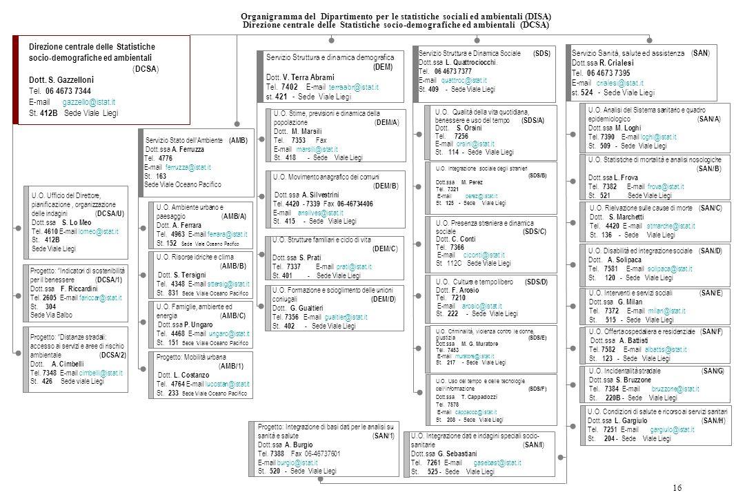 16 Direzione centrale delle Statistiche socio-demografiche ed ambientali ( DCSA ) Dott. S. Gazzelloni Tel. 06 4673 7344 E-mail gazzello@istat.it St. 4