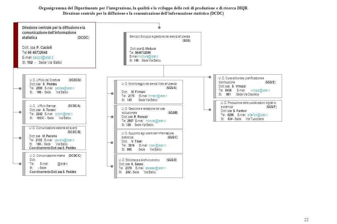 22 Direzione centrale per la diffusione e la comunicazione dell'informazione statistica ( DCDC ) Dott. ssa P. Cacioli Tel 06 46732048 E-mail cacioli@i