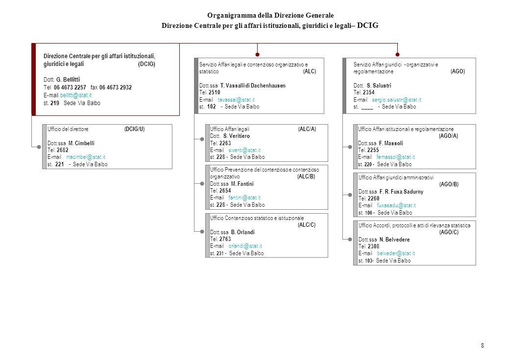 8 Direzione Centrale per gli affari istituzionali, giuridici e legali (DCIG) Dott. G. Bellitti Tel 06 4673 2257 fax 06 4673 2932 E-mail bellitti@istat