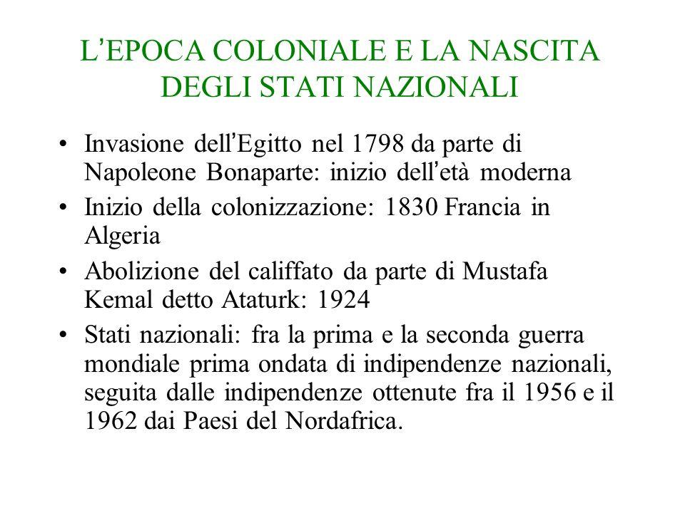 La spedizione napoleonica in Egitto