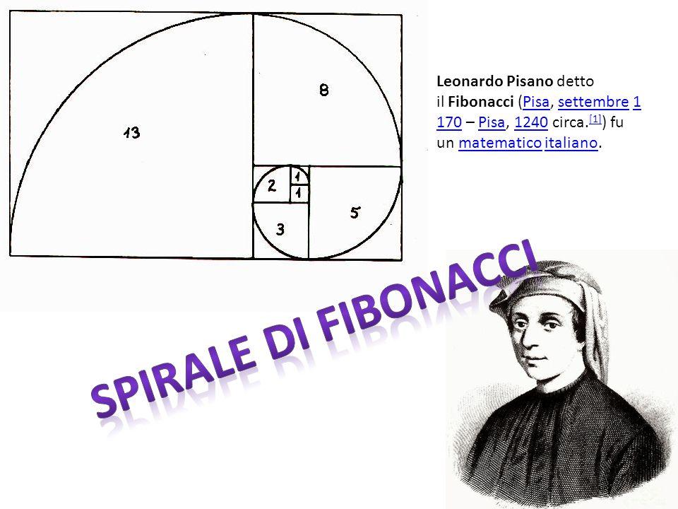 Leonardo Pisano detto il Fibonacci (Pisa, settembre 1 170 – Pisa, 1240 circa. [1] ) fu un matematico italiano. Pisasettembre1 170Pisa1240 [1]matematic