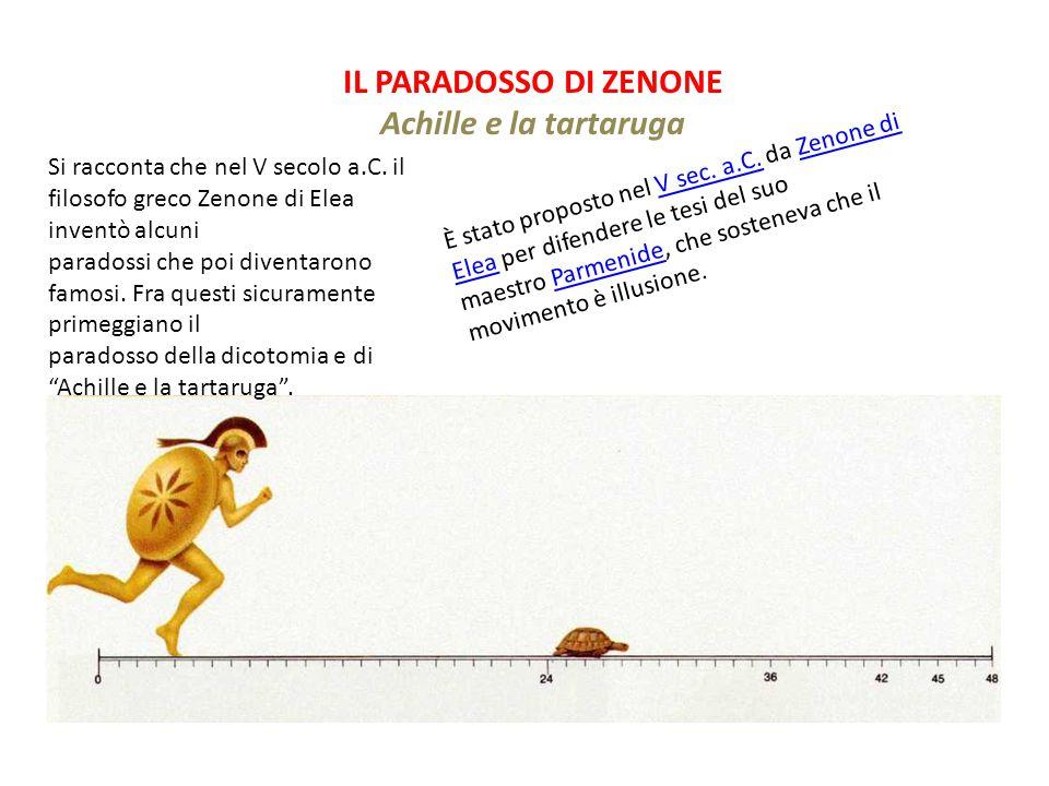 IL PARADOSSO DI ZENONE Achille e la tartaruga È stato proposto nel V sec. a.C. da Zenone di Elea per difendere le tesi del suo maestro Parmenide, che