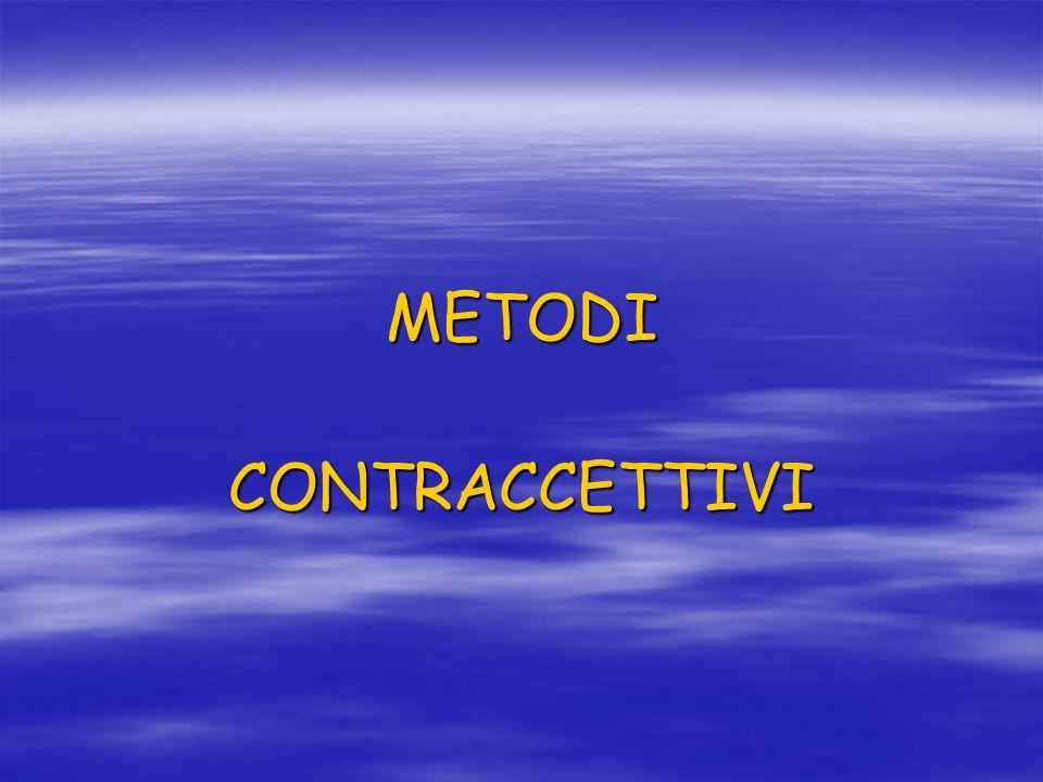 Quali sono i metodi contraccettivi naturali ?