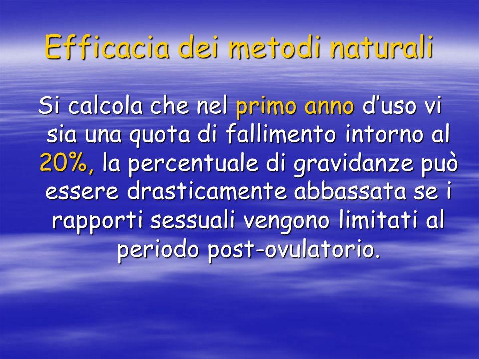 Efficacia dei metodi naturali Si calcola che nel primo anno d'uso vi sia una quota di fallimento intorno al 20%, la percentuale di gravidanze può esse