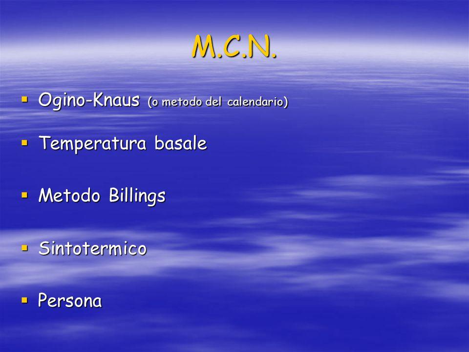M.C.N.