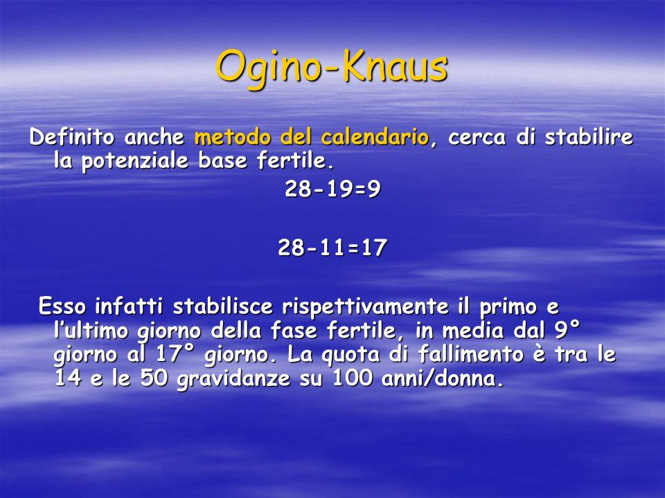 Ogino-Knaus Definito anche metodo del calendario, cerca di stabilire la potenziale base fertile. 28-19=928-11=17 Esso infatti stabilisce rispettivamen