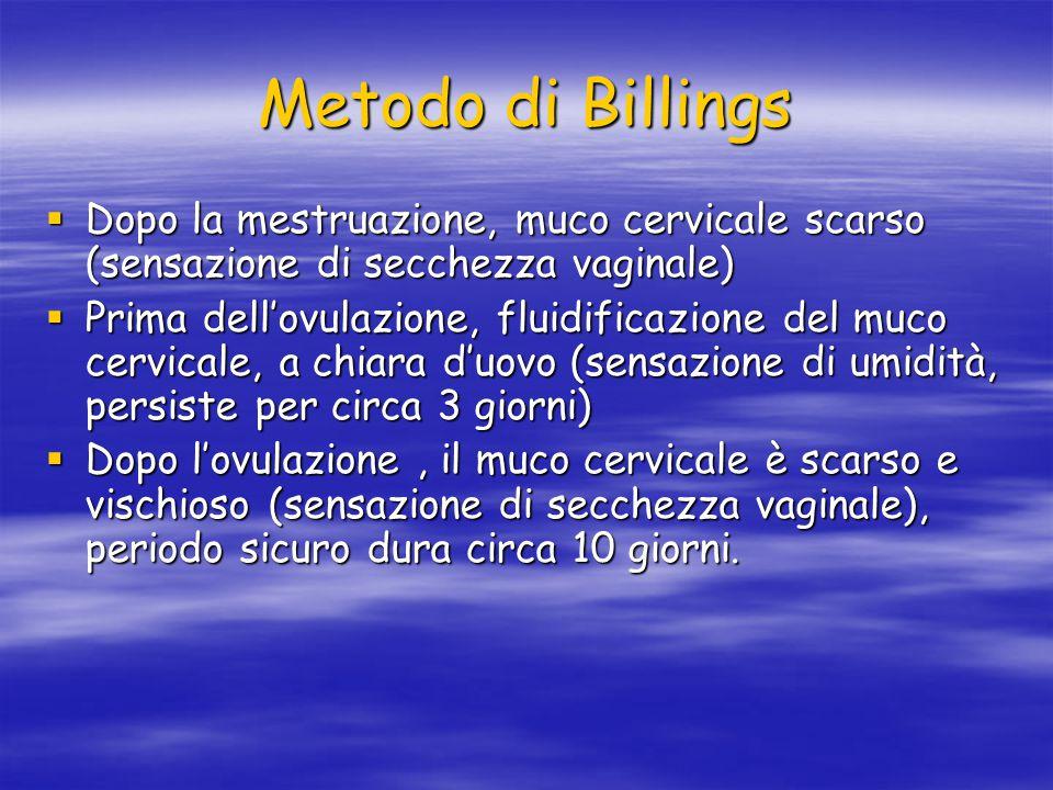 Metodo di Billings  Dopo la mestruazione, muco cervicale scarso (sensazione di secchezza vaginale)  Prima dell'ovulazione, fluidificazione del muco