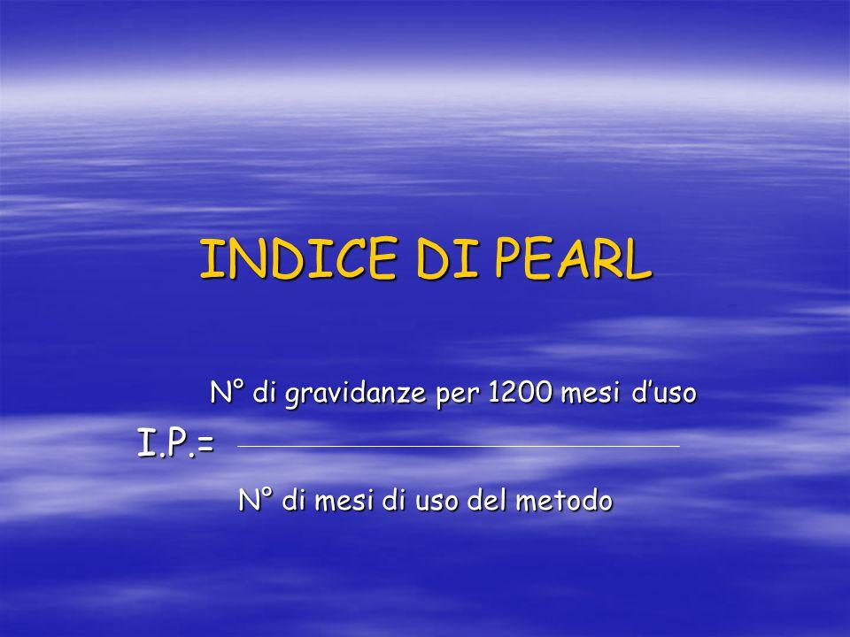 INDICE DI PEARL Il contraccettivo ideale dovrebbe avere un I.P.<1 I.P.<1Esempi:  Pillola contraccettiva I.P.