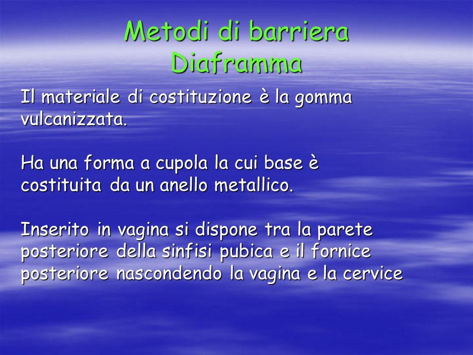 Metodi di barriera Diaframma Il materiale di costituzione è la gomma vulcanizzata.