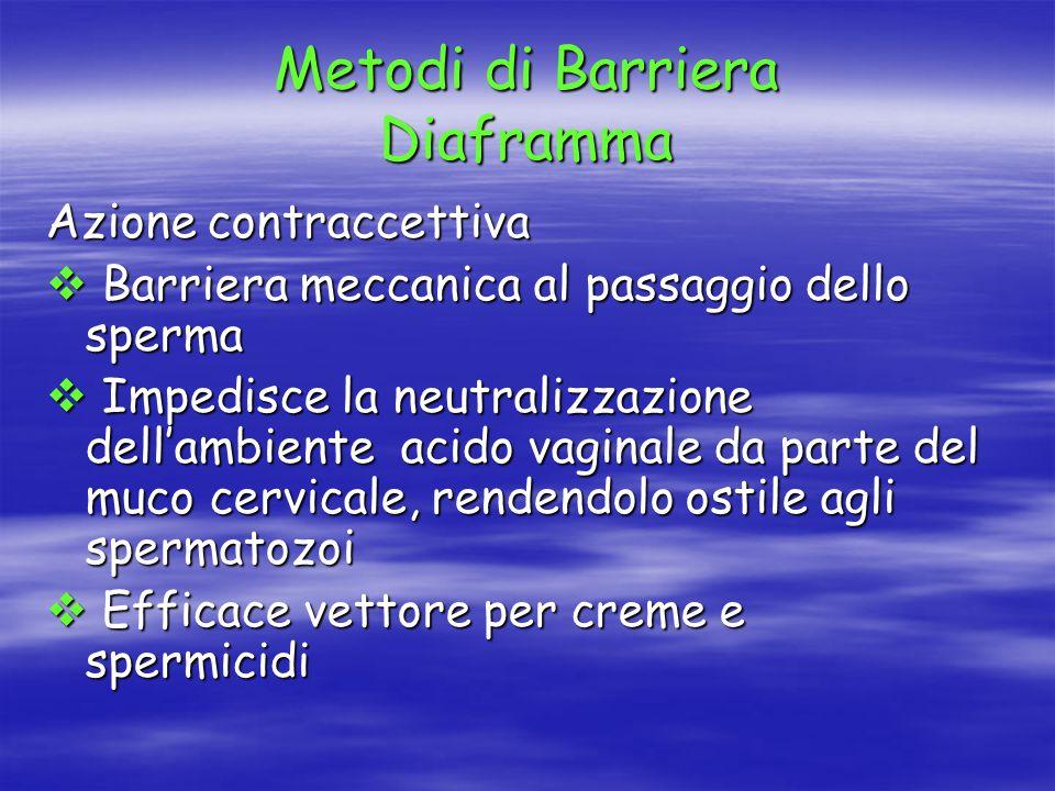Metodi di Barriera Diaframma Azione contraccettiva  Barriera meccanica al passaggio dello sperma  Impedisce la neutralizzazione dell'ambiente acido