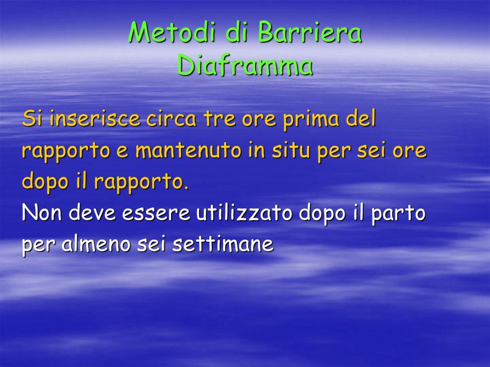 Metodi di Barriera Diaframma Si inserisce circa tre ore prima del rapporto e mantenuto in situ per sei ore dopo il rapporto. Non deve essere utilizzat