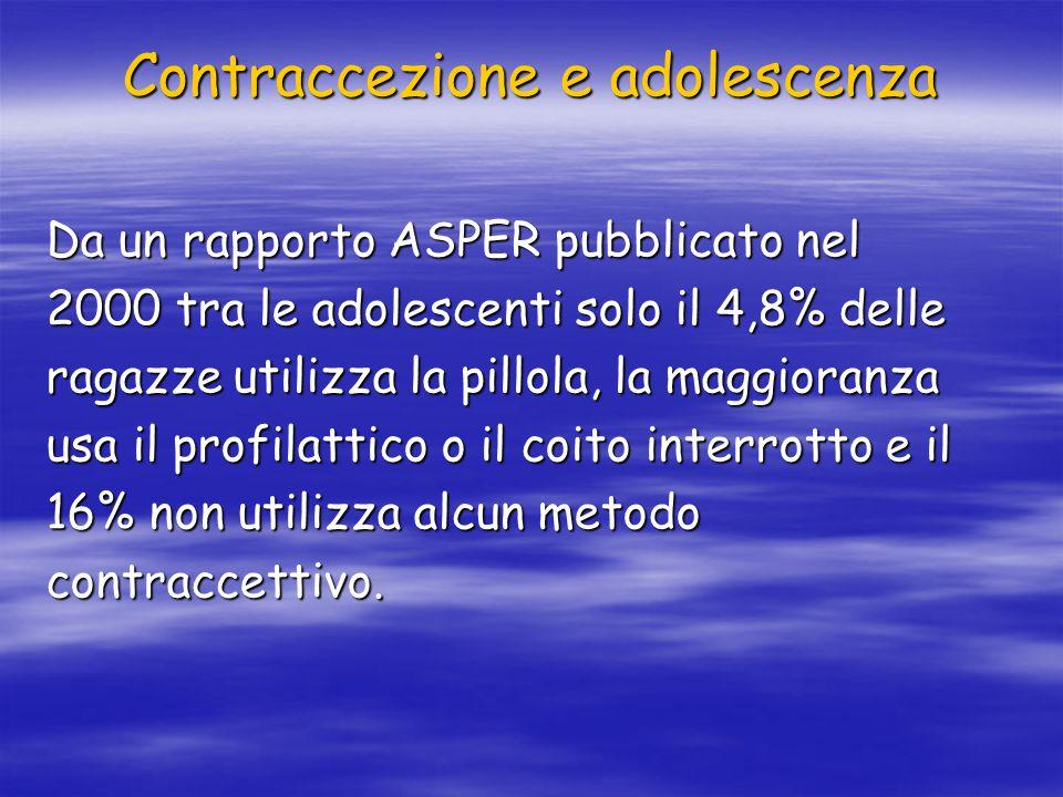 Contraccezione e adolescenza Da un rapporto ASPER pubblicato nel 2000 tra le adolescenti solo il 4,8% delle ragazze utilizza la pillola, la maggioranza usa il profilattico o il coito interrotto e il 16% non utilizza alcun metodo contraccettivo.
