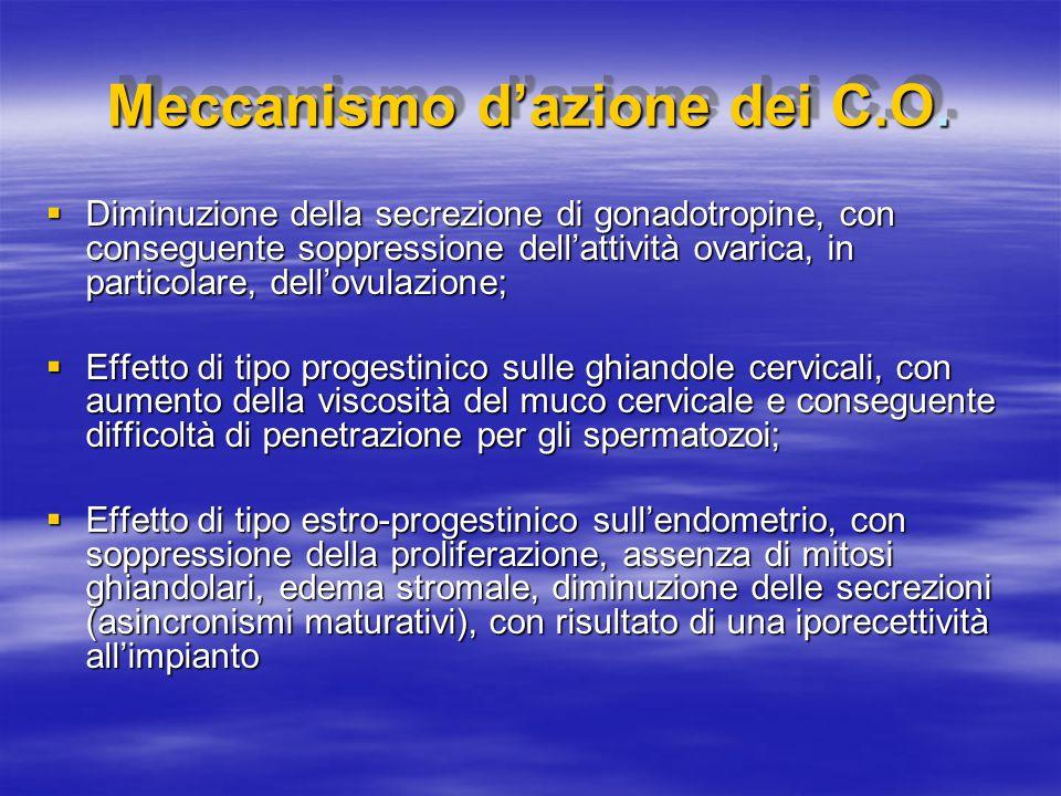 Meccanismo d'azione dei C.O.  Diminuzione della secrezione di gonadotropine, con conseguente soppressione dell'attività ovarica, in particolare, dell