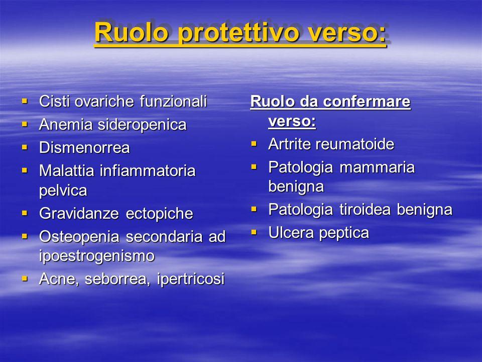 Ruolo protettivo verso:  Cisti ovariche funzionali  Anemia sideropenica  Dismenorrea  Malattia infiammatoria pelvica  Gravidanze ectopiche  Oste